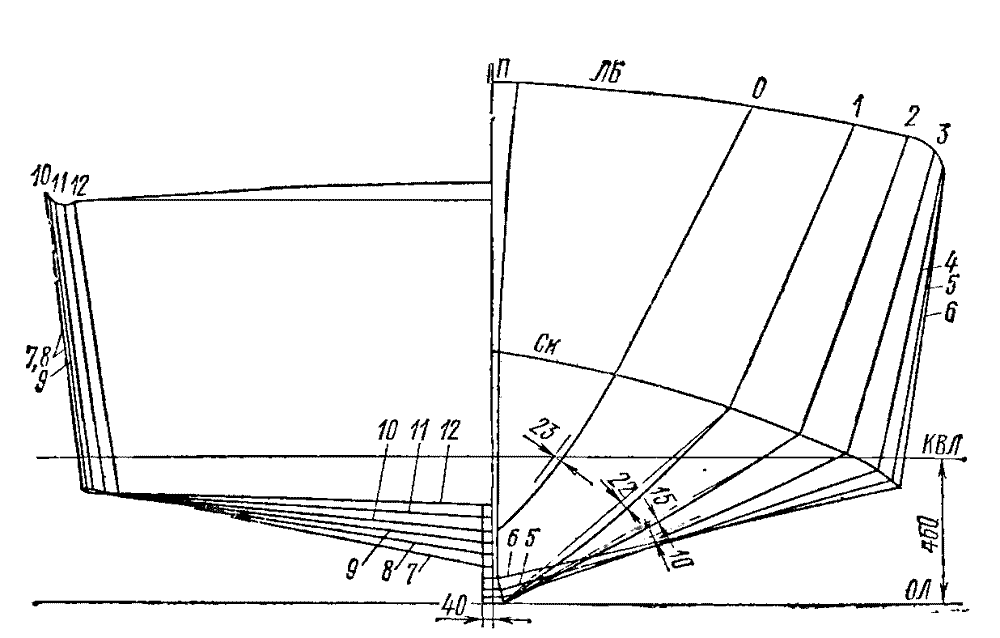 Корпус теоретического чертежа катера Сивуч